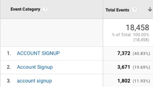 Inconsistent event categories Google Analytics