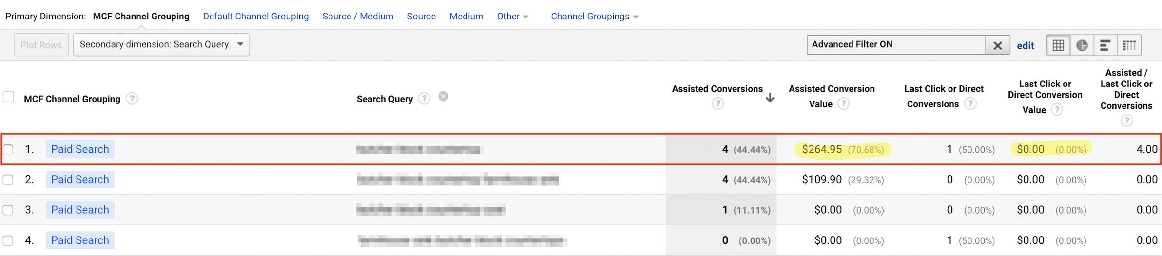 Reviewing Multi-Channel Funnel Results in Google Analytics for PLAs